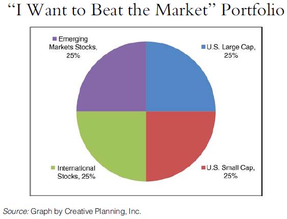 portfolio-exemple-creative-planning-1